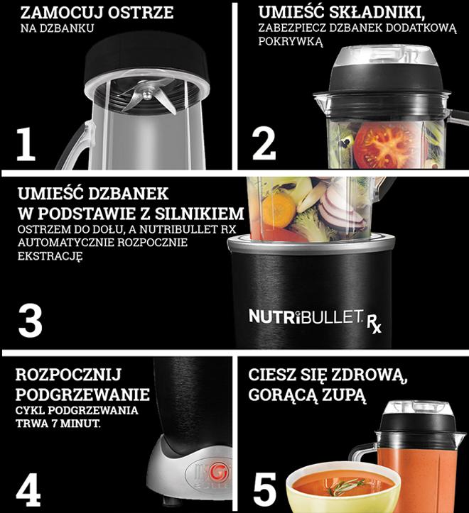 Jak przygotować zupę w NutriBullet Rx